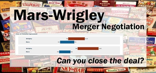 Wm. Wrigley Jr. Company and Mars Incorporated Merger Negotiation
